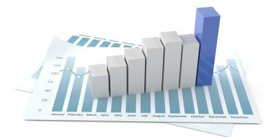 Management Accounts - Total